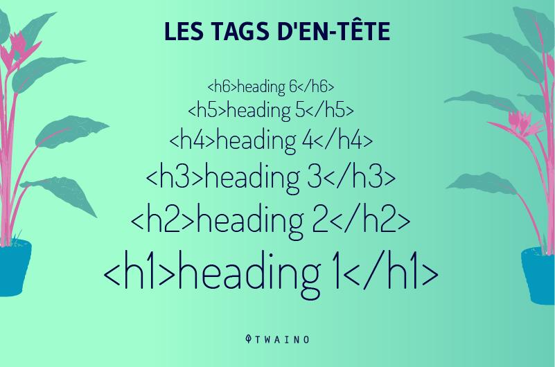 Les tags-en-tete-html
