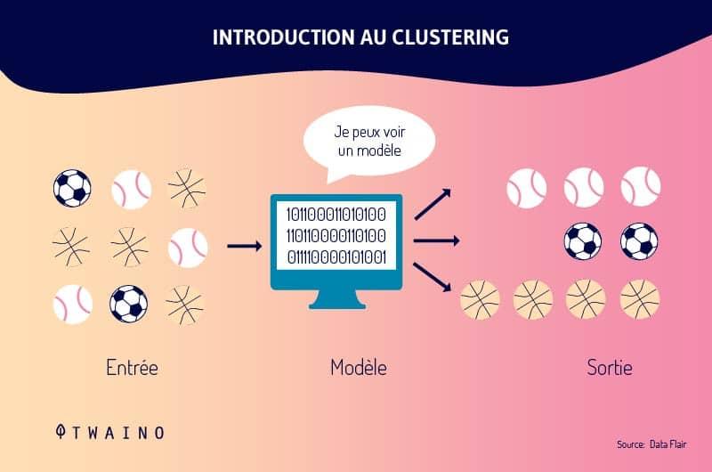 Introduction-au-clustering.png
