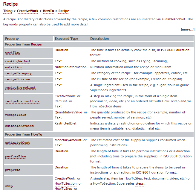 schema.org recipe