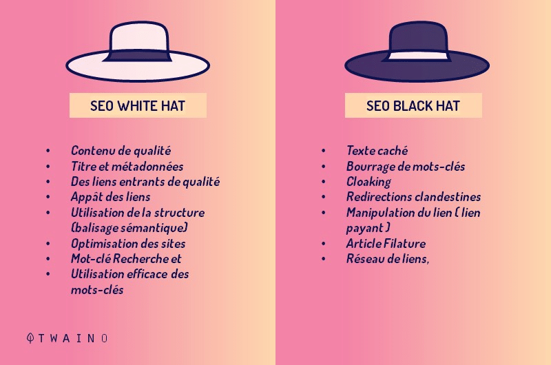 seo white hat vs seo black hat