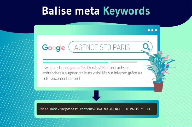 Balise meta keywords (1)