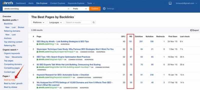 Sites referents qui redirigent les backlinks