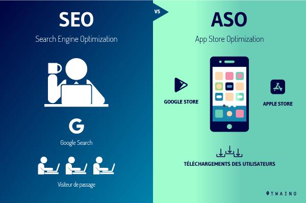 SEO vs ASO