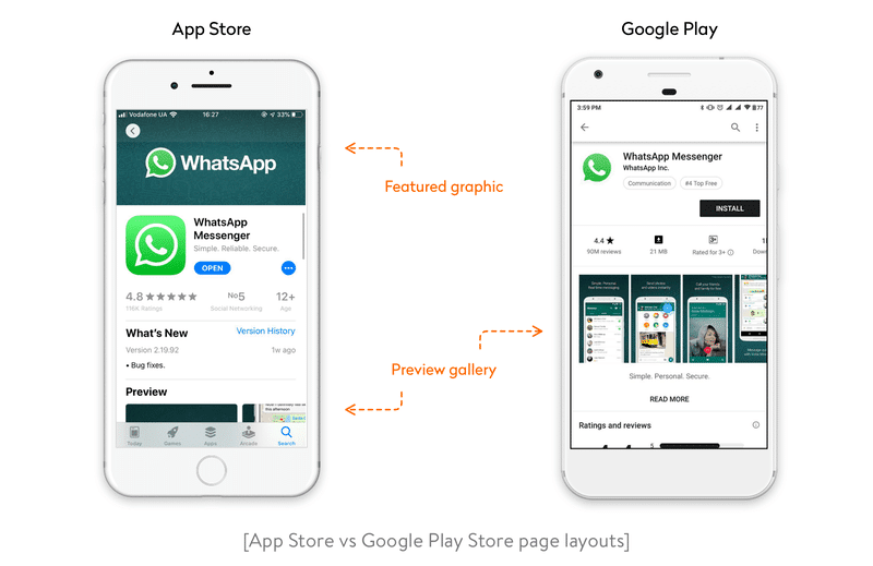 App Store vs Google Play Store page layouts