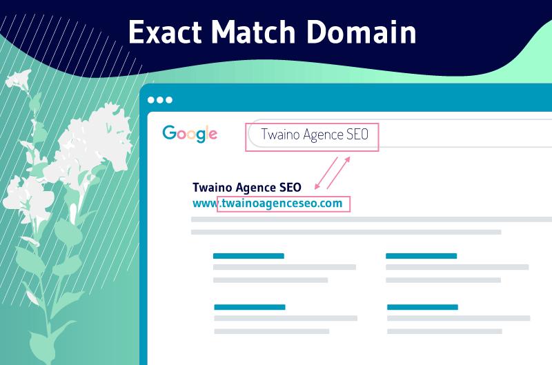 Exact-Match-Domain-1
