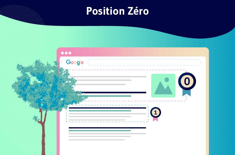 position zero 1