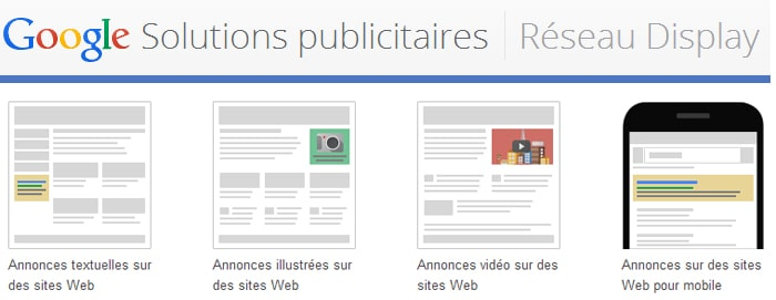 Google solutions publicitaires