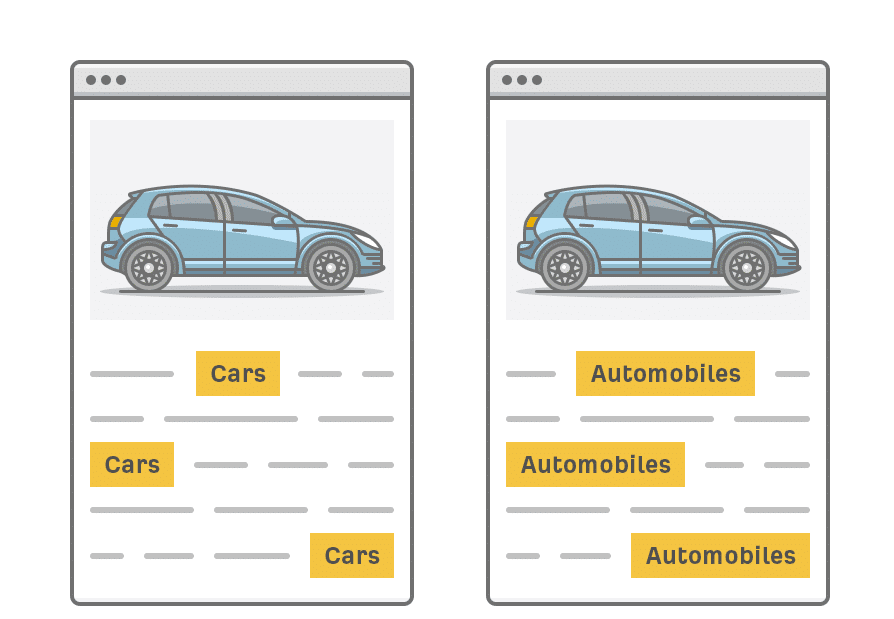 Cars Automobiles