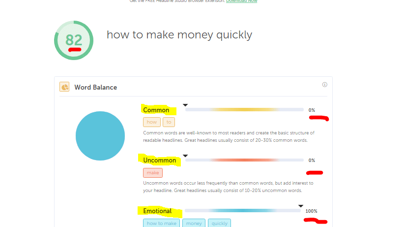 How to make money quickly (1)