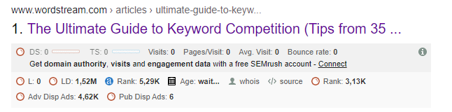 The ultimate guide to keyword competition