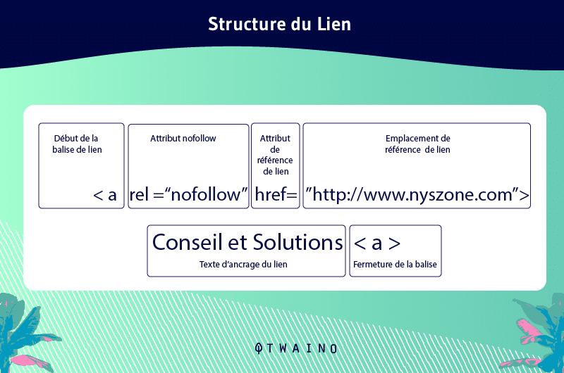 Structure-du-lien-Nofollow