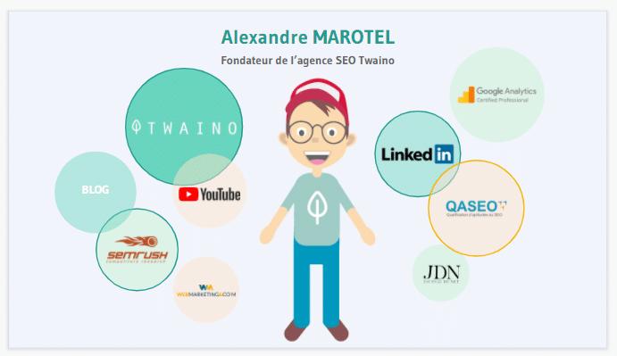 Alexandre MAROTEL Fondateur de l agence SEO Twaino
