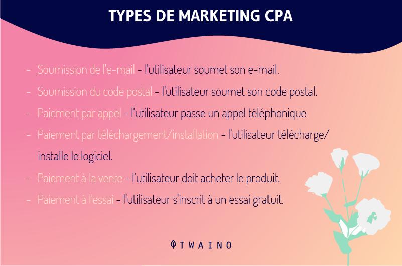 Types de marketing CPA