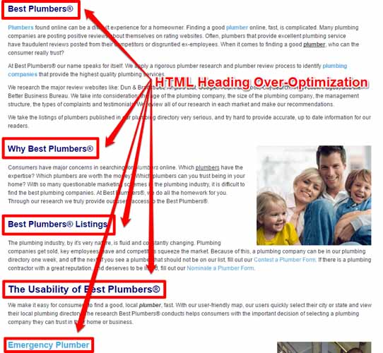 HTML Heading Over Optilization