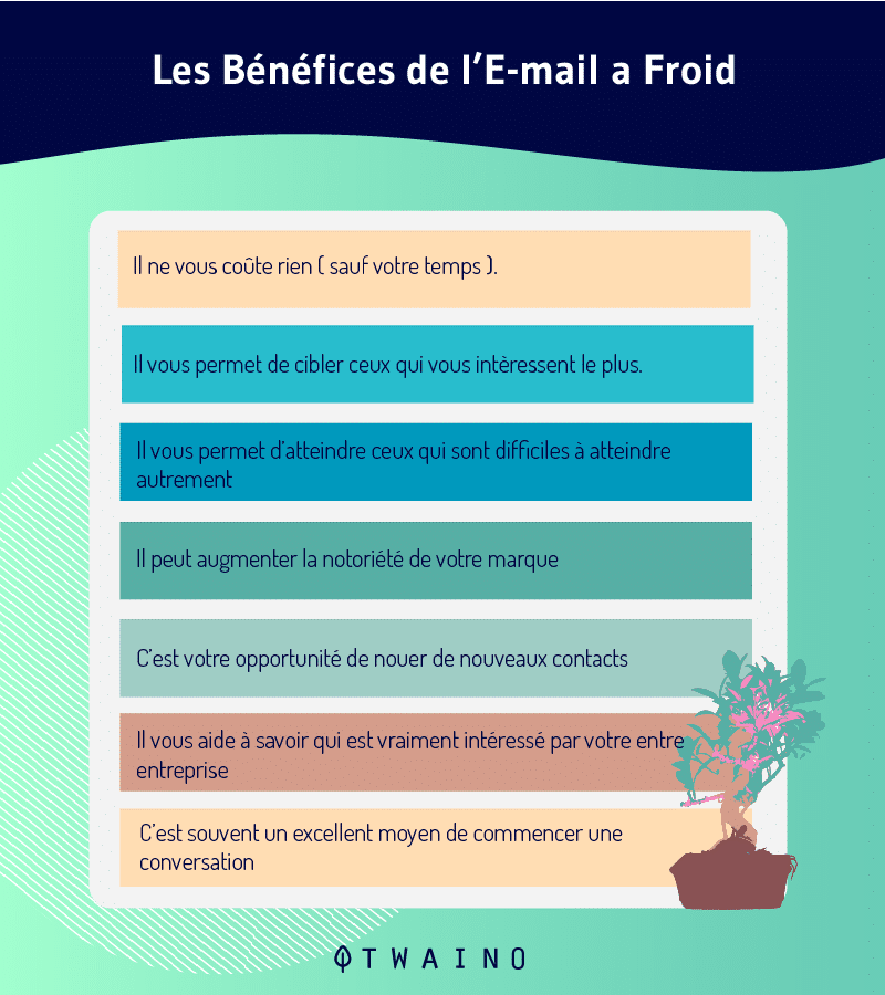 Les benefices du Cold email