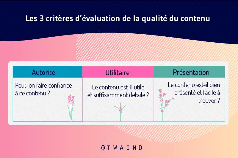 Les 3 criteres d evaluation de la qualite du contenu