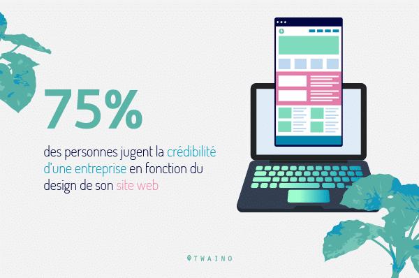 75 pour cent des personnes jugent la credibilite d une entreprise en fonction du design de son site web