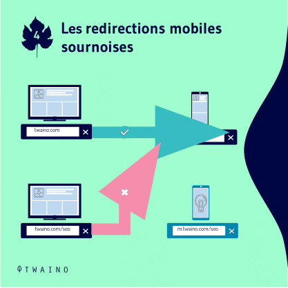 Action manuelle part 3-06 Redirections mobiles
