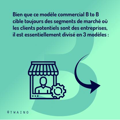 Carrousel - B2B - part 2-03 Le B2B est divise en 3 modeles