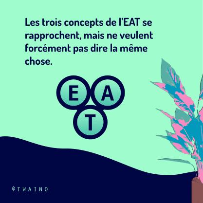 Carrousel EAT PARTIE 1-06 Les 3 concepts