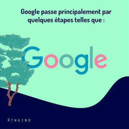 PART 3 - Carrousel-ALGORITHME-03 Google passe par quelques etapes