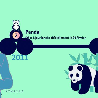 PART 4 - Carrousel-ALGORITHME-03 Panda