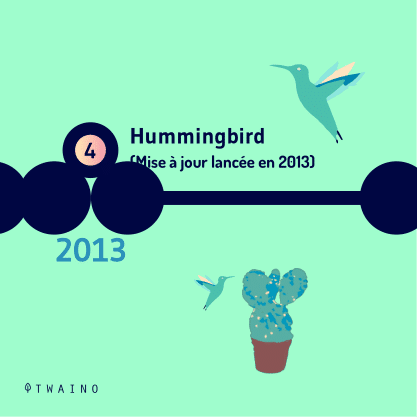 PART 4 - Carrousel-ALGORITHME-05 Hummingbird