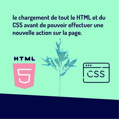 Partie 1 Carrousel-AJAX-08 Chargement de tout le HTML et du CSS