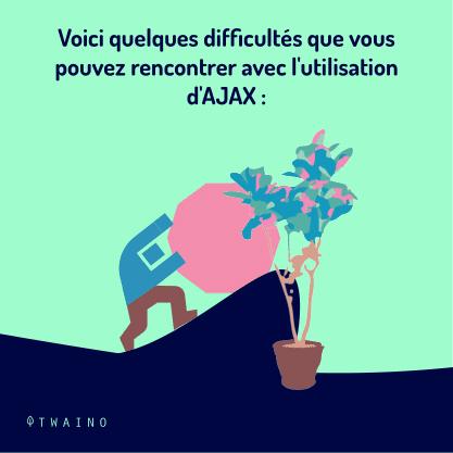 Partie 3 Carrousel-AJAX-02 Difficultes