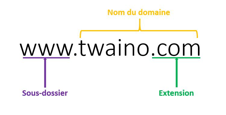 Url page accueil twaino
