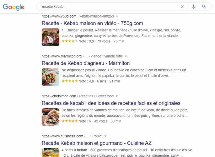 Recette kebab