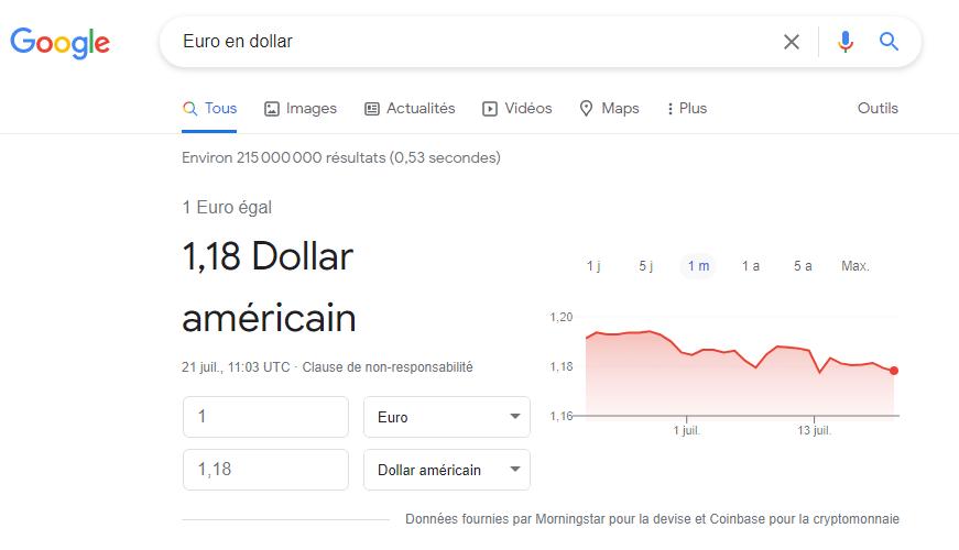 Euro en dollar