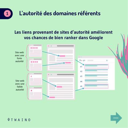 PART 1 Carrousel-backlink-05 Autorite des domaines referents