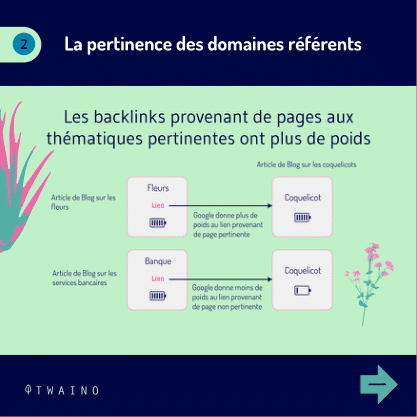 PART 1 Carrousel-backlink-06 Pertinence des domaines referents