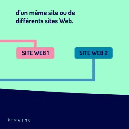 PARTIE 1 Carrousel Duplicate_Content-09 Un meme site ou differents sites