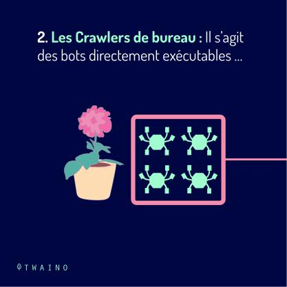 PARTIE 3 Carrousel Crawler ou Robot-04 Les crawlers de bureau