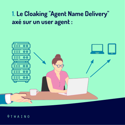Partie 3 Carrousel_Cloaking-02 Agent Name Delivery