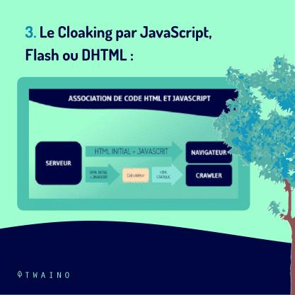 Partie 3 Carrousel_Cloaking-06 Cloaking par JavaScript Flash ou DHTML