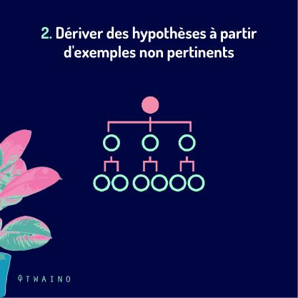 Partie 5 Carrousel Analytics-06 Deriver des hypotheses