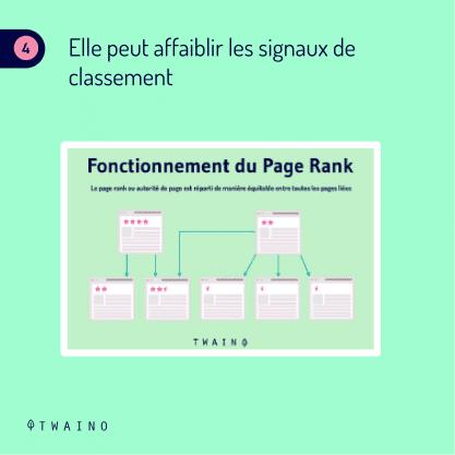 Carrousel - Balise de pagination PART 7-09 Signaux de classement