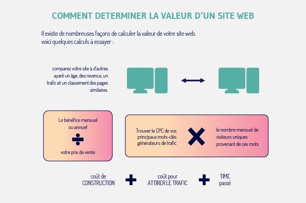 La valeur d un site web 8