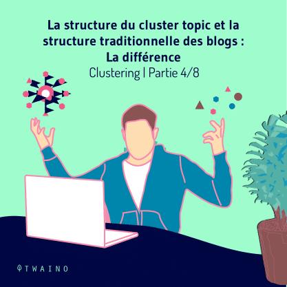 PART 4 Carrousel-Clustering-01 Structure du cluster