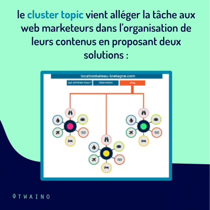 PART 4 Carrousel-Clustering-05 Cluster topic