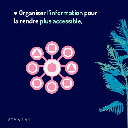 PART 4 Carrousel-Clustering-06 Organiser l information