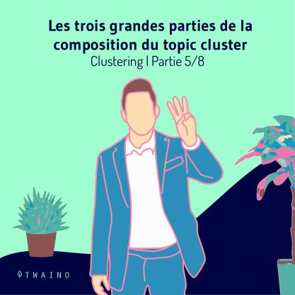 PART 5 Carrousel-Clustering-01 Composition du topic cluster