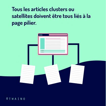 PART 5 Carrousel-Clustering-07 Articles lies a la page pilier