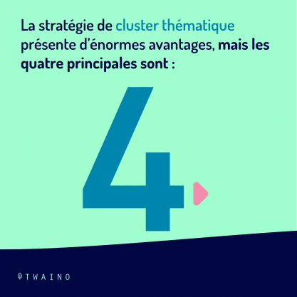 PART 6 Carrousel-Clustering-02 Cluster thematique