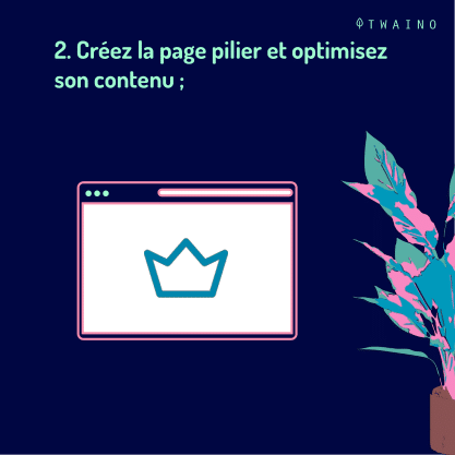 PART 8 Carrousel-Clustering-05 Optimisez vos contenus