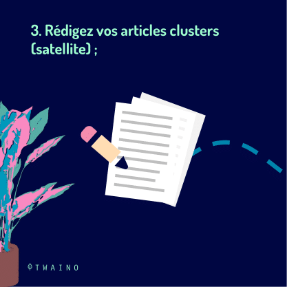 PART 8 Carrousel-Clustering-06 Redigez vos articles