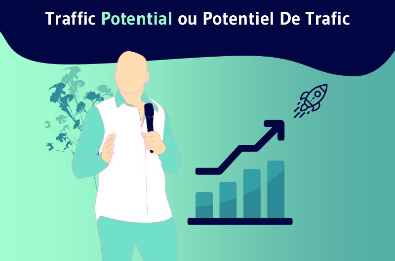 Traffic potential